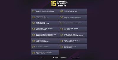 15 шикарных интернет-сервисов. Видеокурс [Дмитрий Юдин] (2013, Обзор сайтов, PCRec)