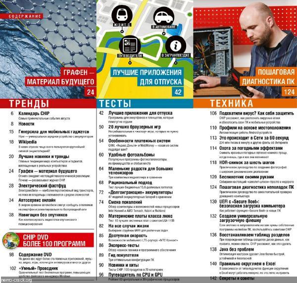 Chip №8 (август 2013) Россия